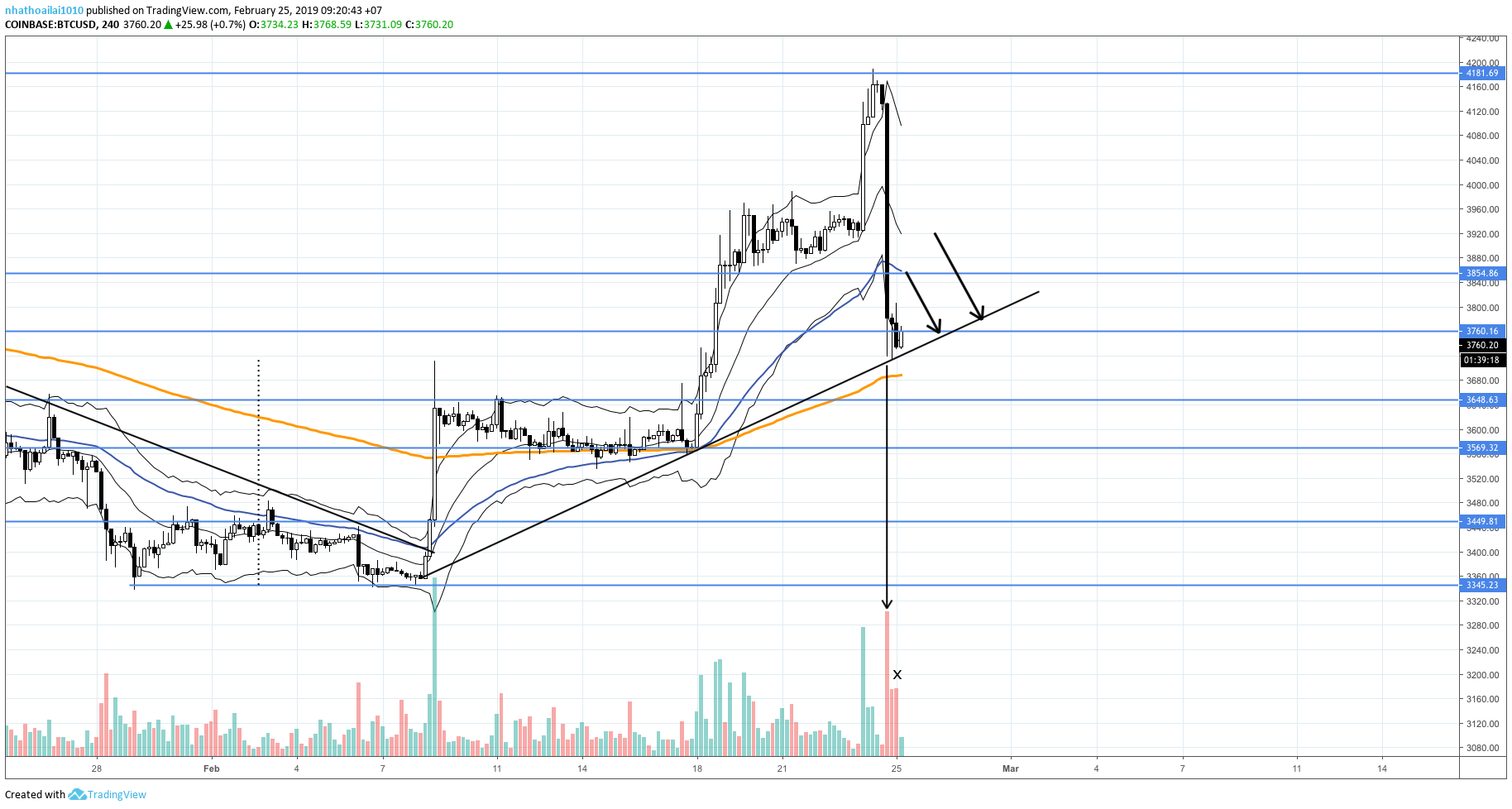 thao-tung-crypto-traderviet1.