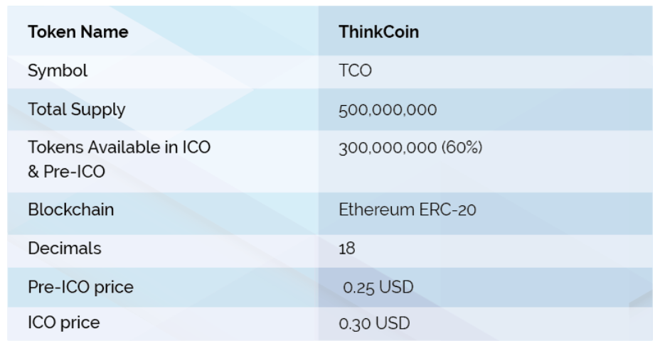 thinkcoin - traderviet.
