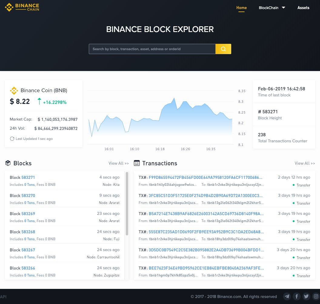 tiendientu.org-binance-dex-testnet-binance-coin-bnb-tang-manh-2.