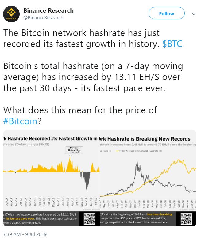 tiendientu.org-bitcoin-duoc-diem-a-tu-weiss-ratings1.