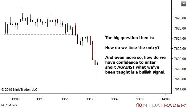 timing-traderviet10.