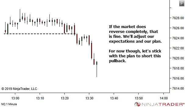 timing-traderviet11.