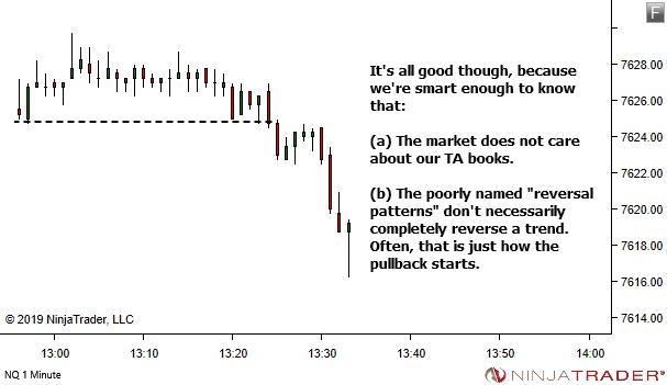 timing-traderviet12.