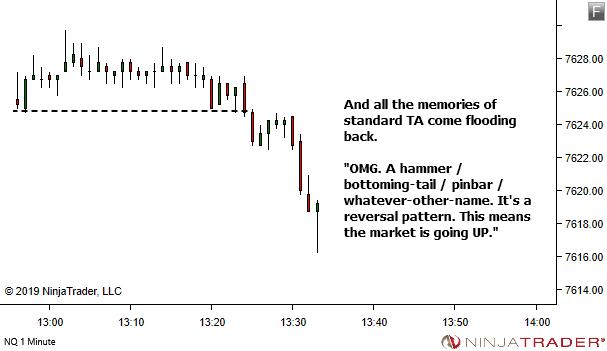 timing-traderviet13.