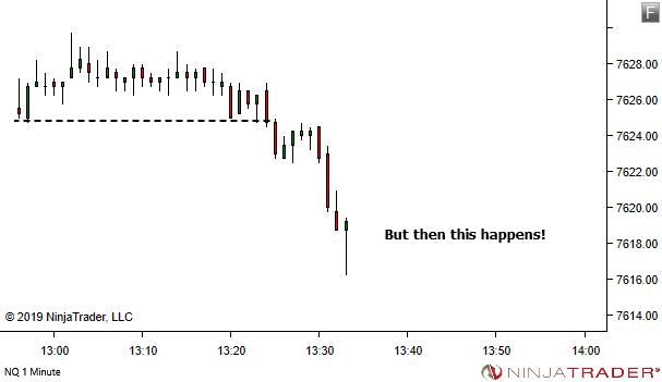 timing-traderviet14.