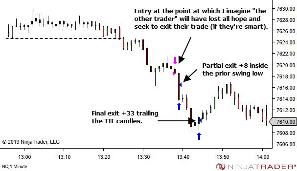 timing-traderviet2.