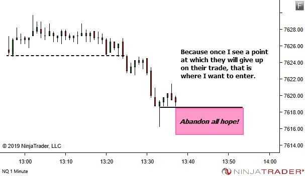 timing-traderviet3.