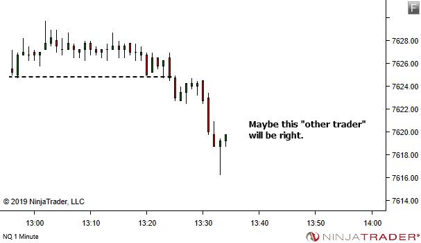 timing-traderviet6.