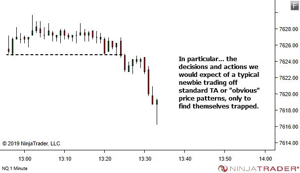 timing-traderviet8.