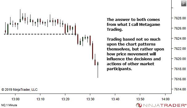 timing-traderviet9.