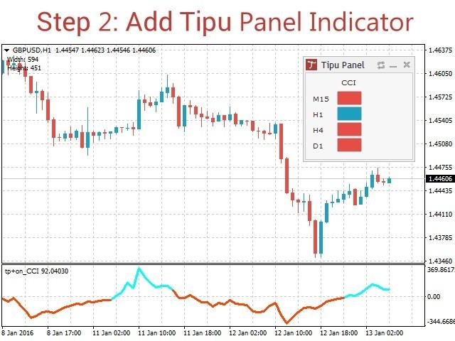 tipu-indicator-traderviet-2.