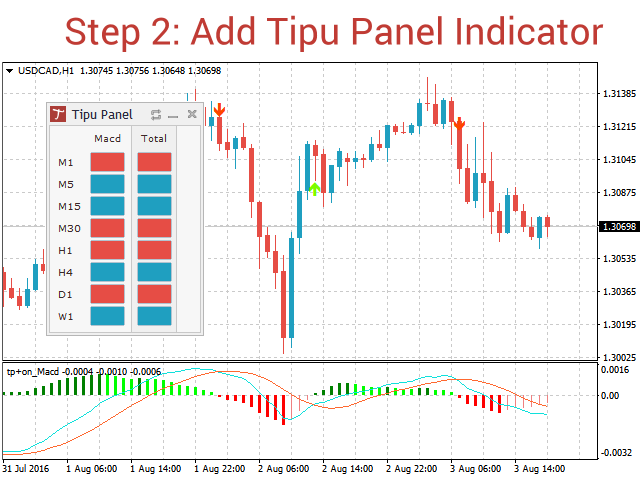 tipu-indicator-traderviet-4.
