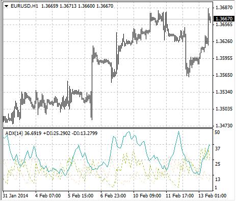 tong-hop-cac-indicator-xac-dinh-xu-huong-tren-mt4-traderviet-1.