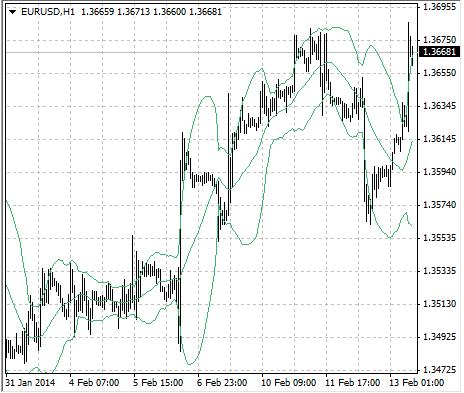 tong-hop-cac-indicator-xac-dinh-xu-huong-tren-mt4-traderviet-2.