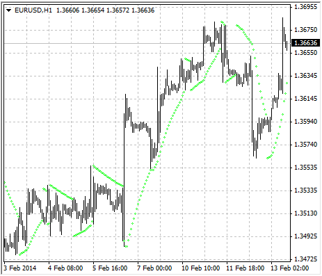 tong-hop-cac-indicator-xac-dinh-xu-huong-tren-mt4-traderviet-6.