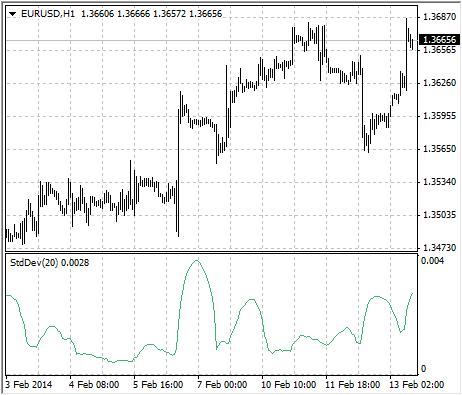 tong-hop-cac-indicator-xac-dinh-xu-huong-tren-mt4-traderviet-7.