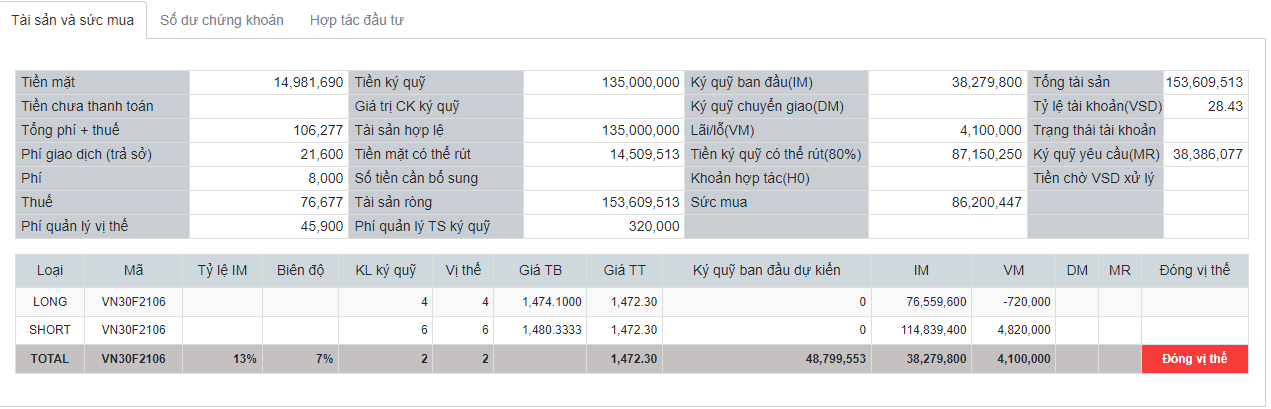 TRADE #1_20210607_1303_VPS_VN30F2106_H1_SHORT_CLOSE_SUPERTREND_CURRENT TOTAL BALANCE.PNG