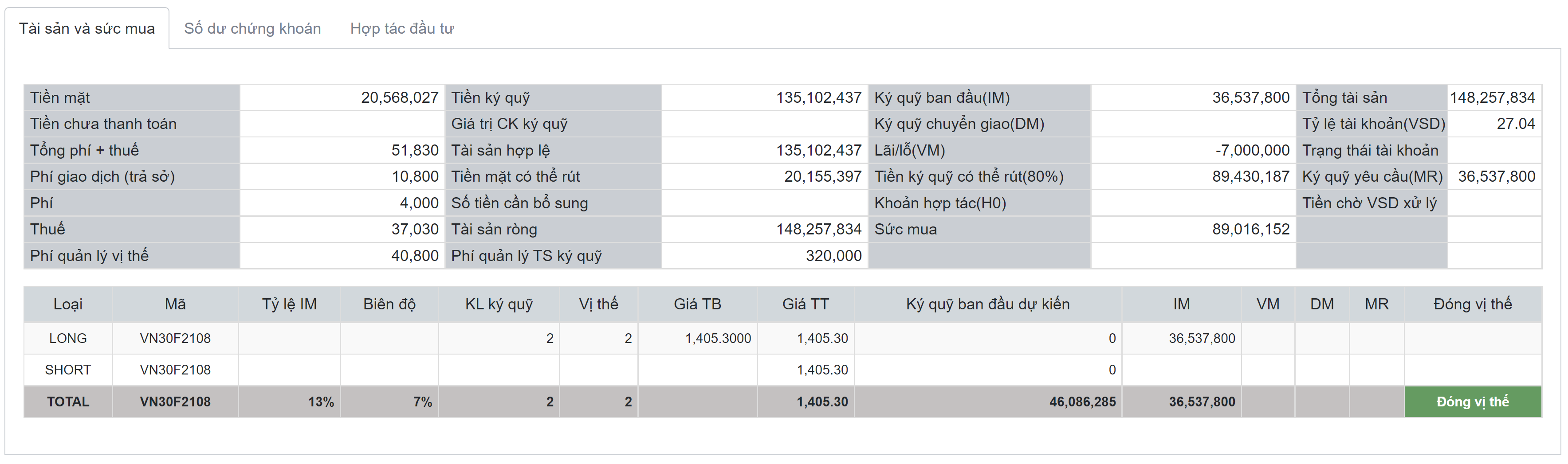 TRADE #7_20210727_1103_VPS_VN30F2108_H1_LONG_OPEN_SUPERTREND_CURRENT TOTAL BALANCE AND POSITION.