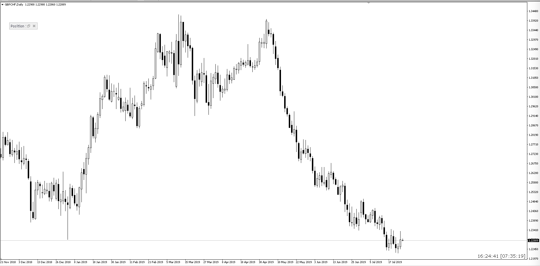 trade-cap-cheo-traderviet3.