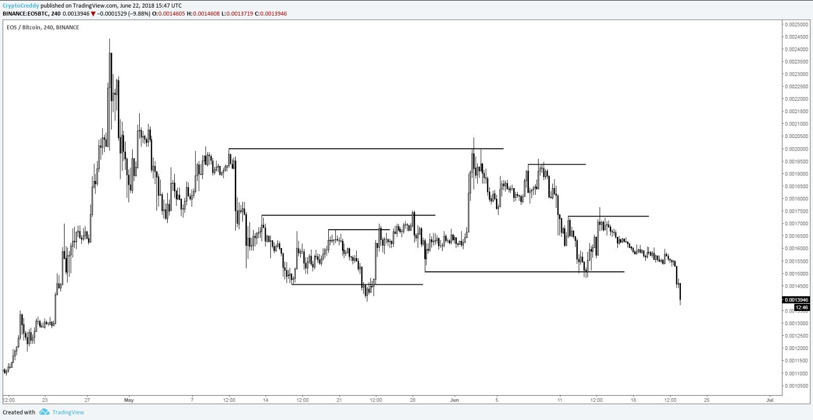trade-coin-stop-loss-traderviet4.