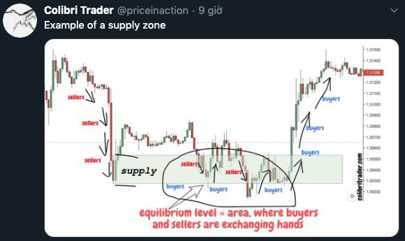 trader-huyen-thoai-noi-gi-traderviet83.