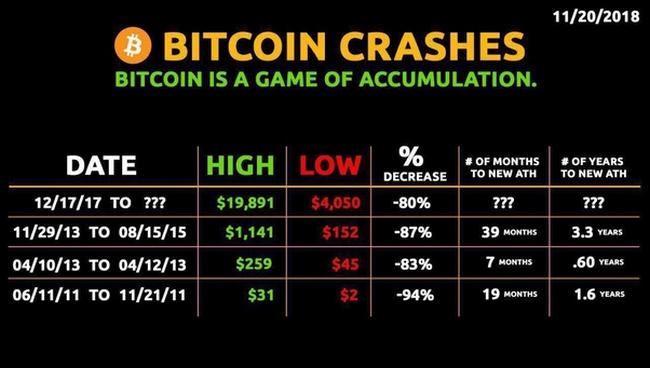 traderviet-bitcoin1.