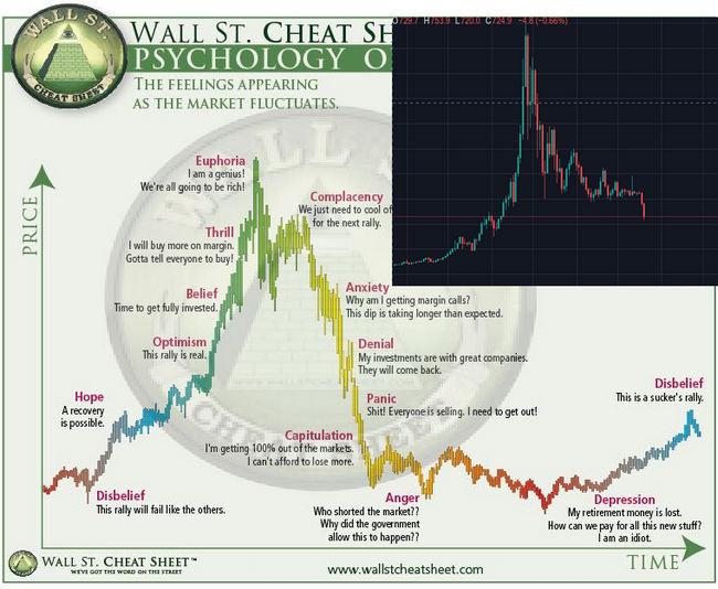 traderviet-bitcoin2.