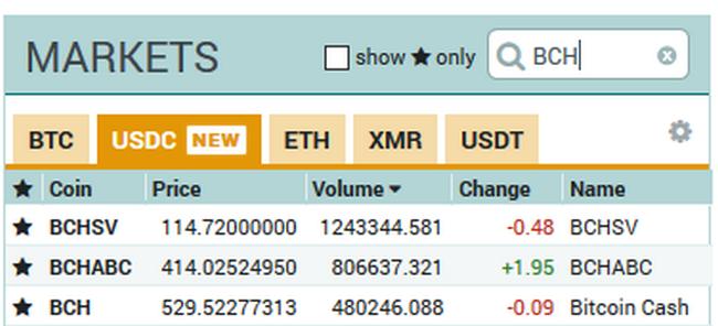 traderviet-bitcoincash1.
