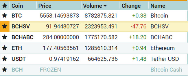 traderviet-bitcoincash2.