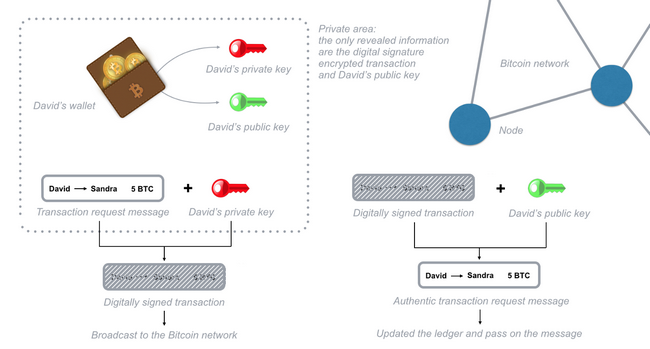 traderviet-blockchain1.