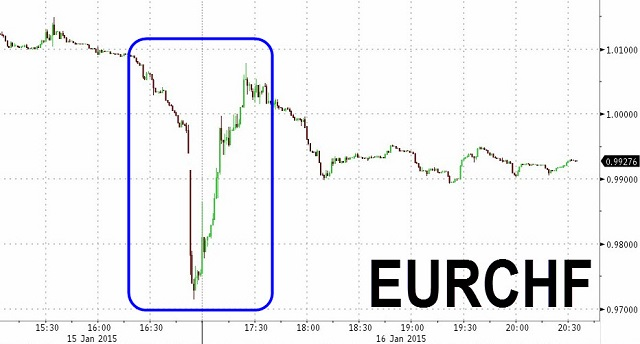 trading-forex-co-khien-ban-tro-nen-giau-co-mot-thong-ke-hay-tu-investopedia-traderviet-1.
