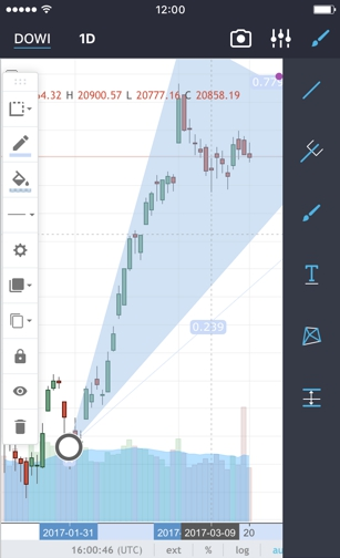 tradingview-da-co-ung-dung-di-dong-danh-rieng-cho-iphone-ipad-traderviet-3.