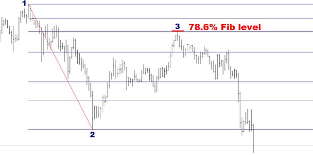 tranh-cai-xoay-quanh-hai-muc-fibonacci-bi-an-traderviet-5.