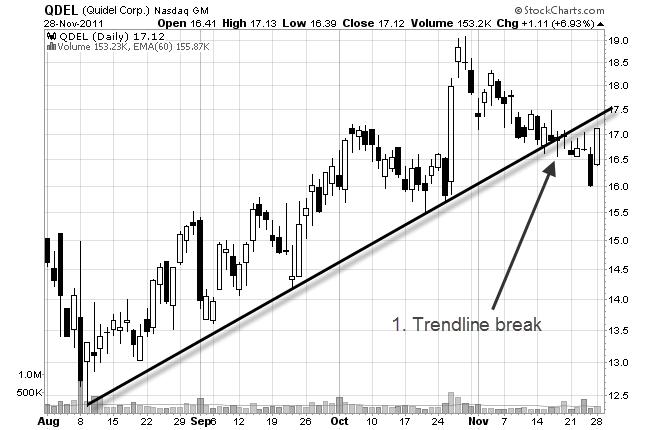 trend-change-1.