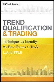 trend qualification traderviet.