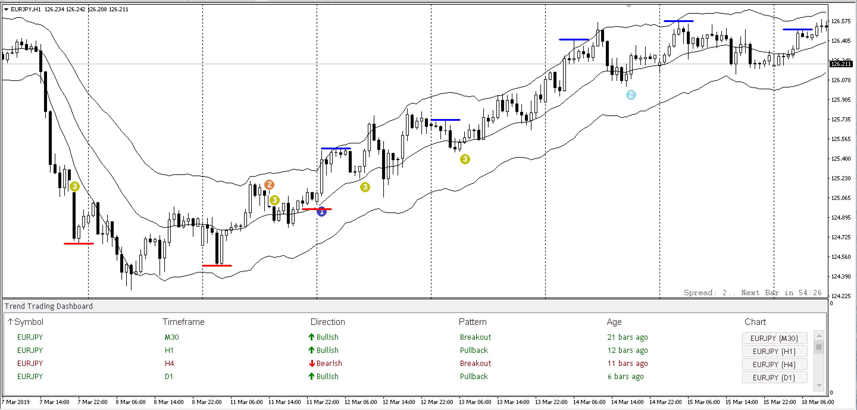 trend-trading-dashboard-traderviet1.