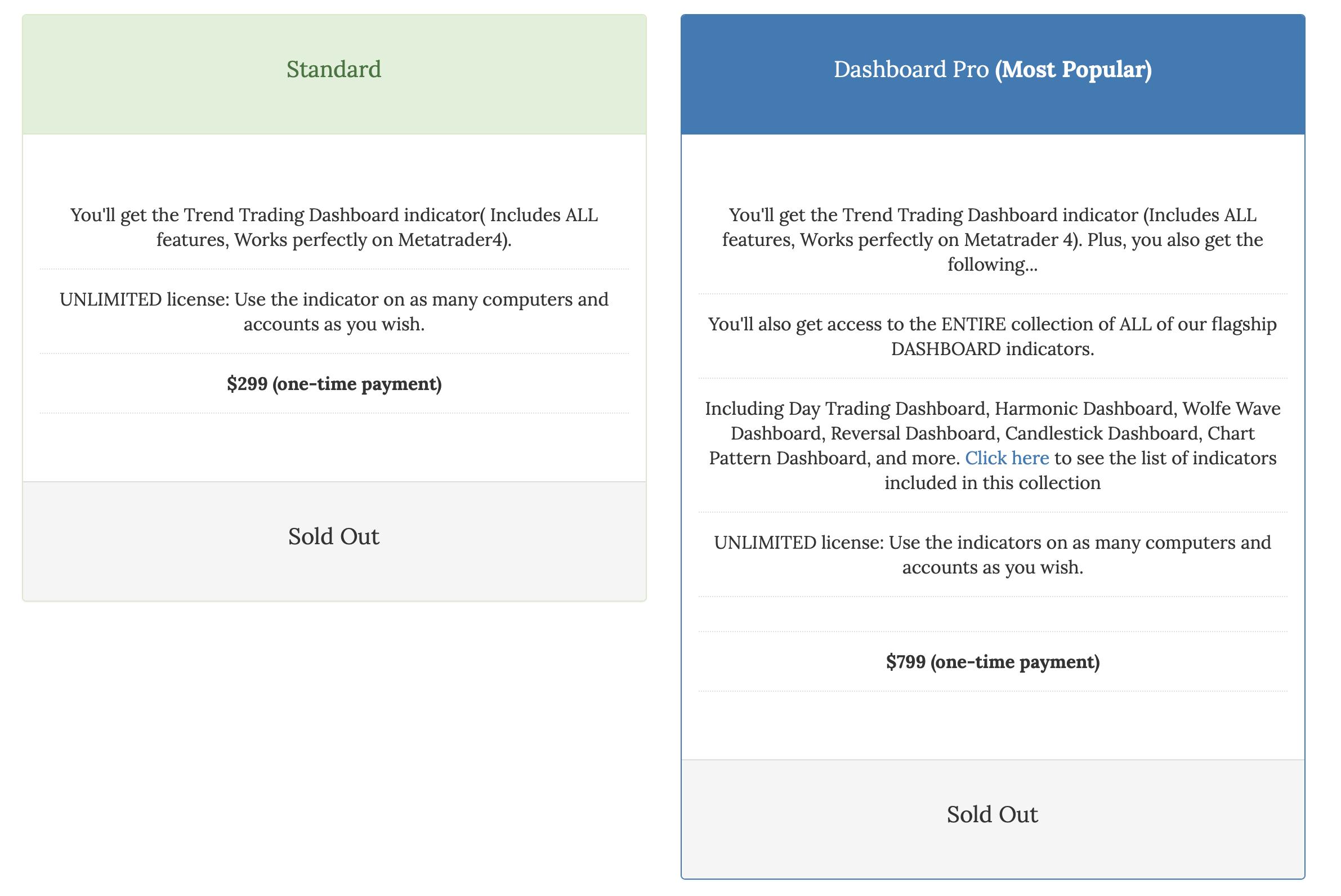 trend-trading-dashboard-traderviet5.