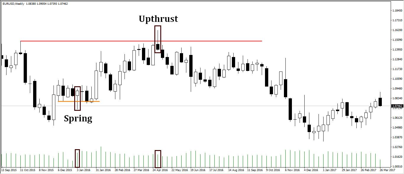upthrust-spring-traderviet-1.
