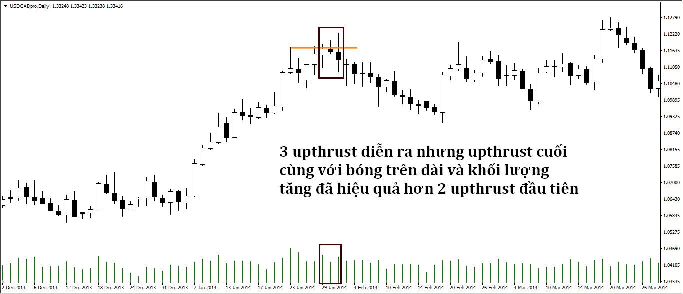 upthrust-spring-traderviet-2.