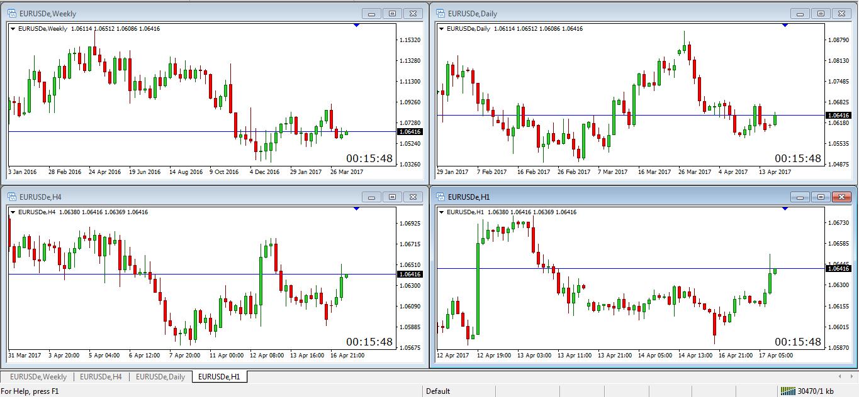 vi-sao-trader-nen-dung-tradingview-thay-vi-metatrader-traderviet-1.