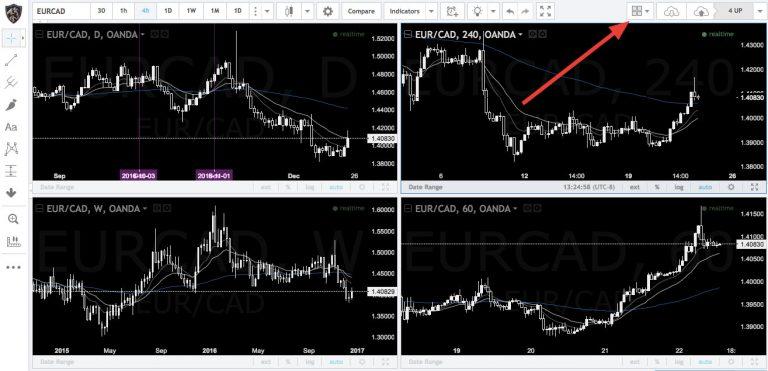 vi-sao-trader-nen-dung-tradingview-thay-vi-metatrader-traderviet-2.