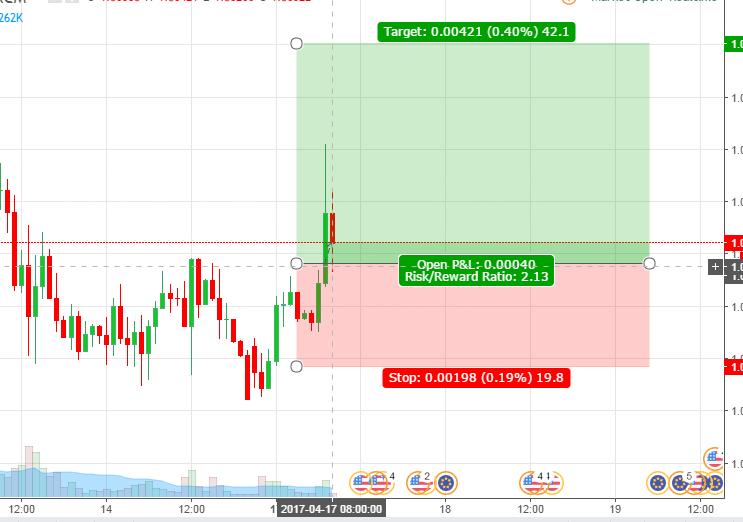 vi-sao-trader-nen-dung-tradingview-thay-vi-metatrader-traderviet-5.