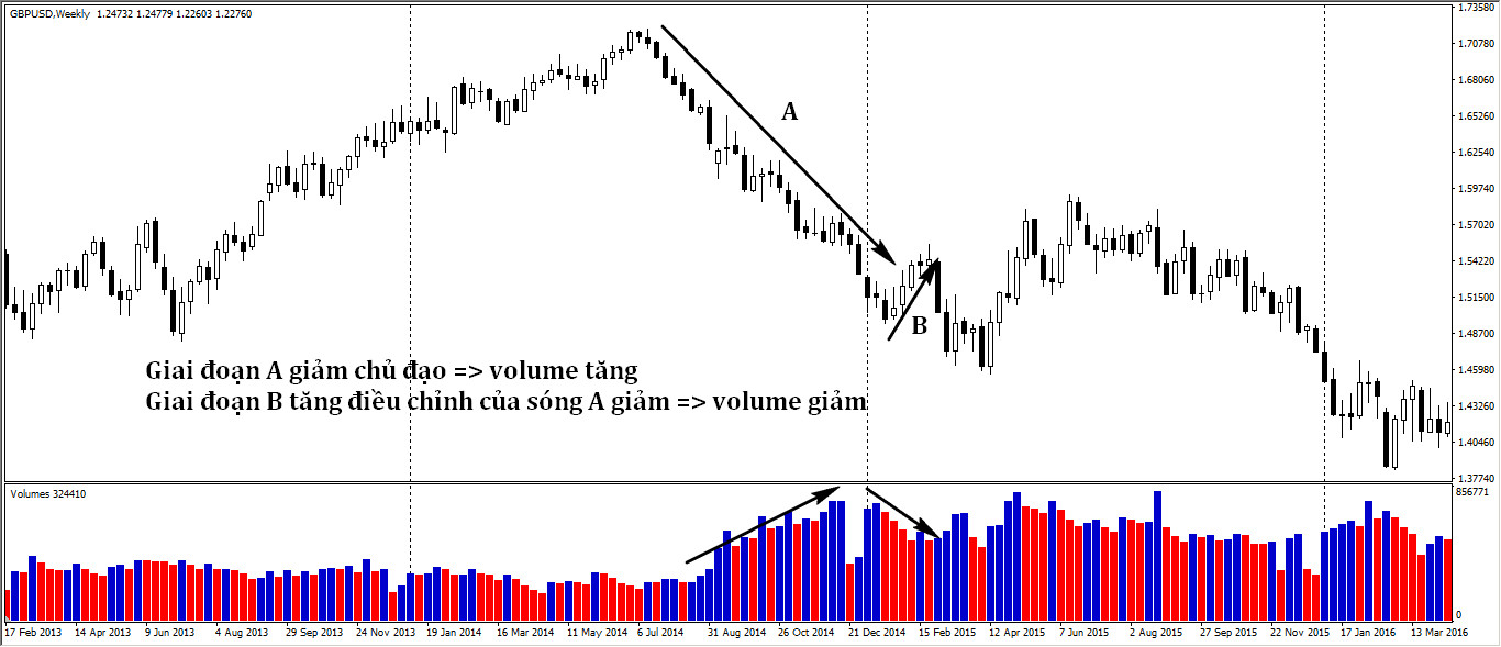 volume-trong-forex-traderviet-1.