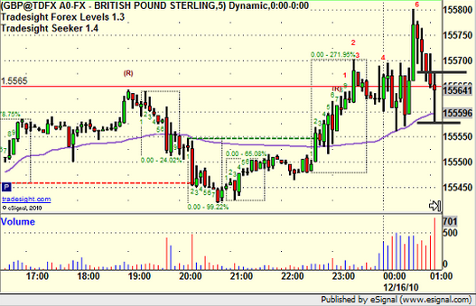 vwap-24-gio-thi-truong-forex-traderviet-1.