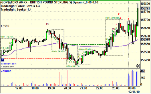 vwap-24-gio-thi-truong-forex-traderviet.