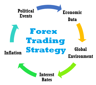 [Image: wikifinancepedia-fundamental-trading-str...-png.76153]