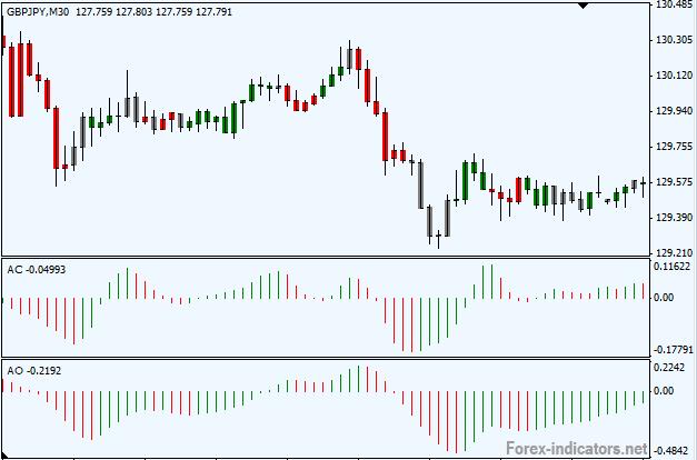 zonetrade-indicator-traderviet-1.