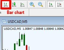 zonetrade-indicator-traderviet-2.