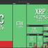 Phân tích thị trường ngày 17/11 - Thị trường Crypto dần phục hồi