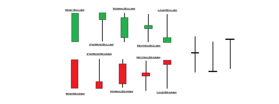 2 mẫu hình nến giúp trader vào lệnh hiệu quả hơn